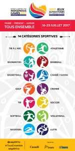 to2017-naig-sports-infographic-fr