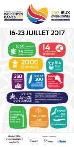 to2017naig-infographic-fr