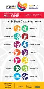 to2017naig-sports-infographic-eng